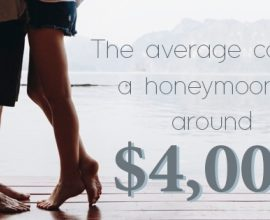How To Budget For Your Small Wedding And Honeymoon